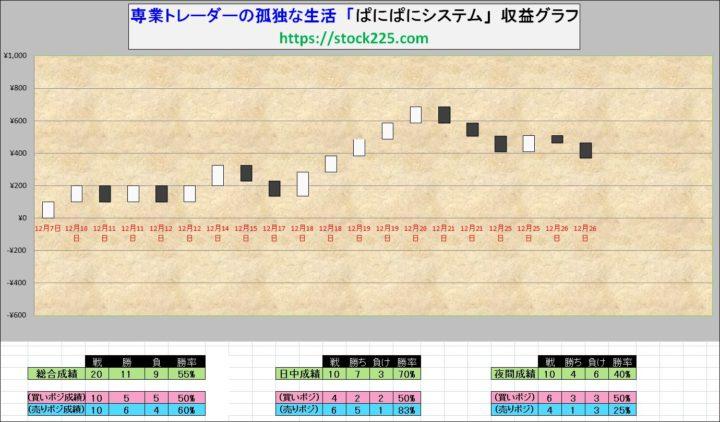 ぱにぱにシステム20181226