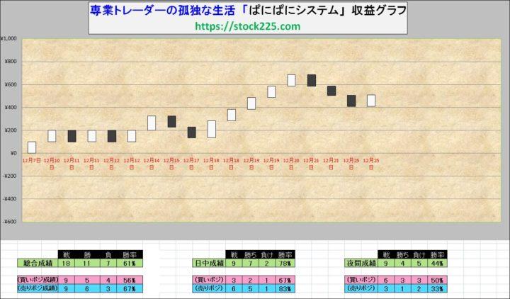 ぱにぱにシステム20181225