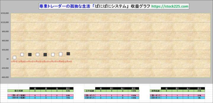 ぱにぱにシステム20181215