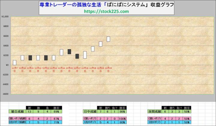 ぱにぱにシステム20181219