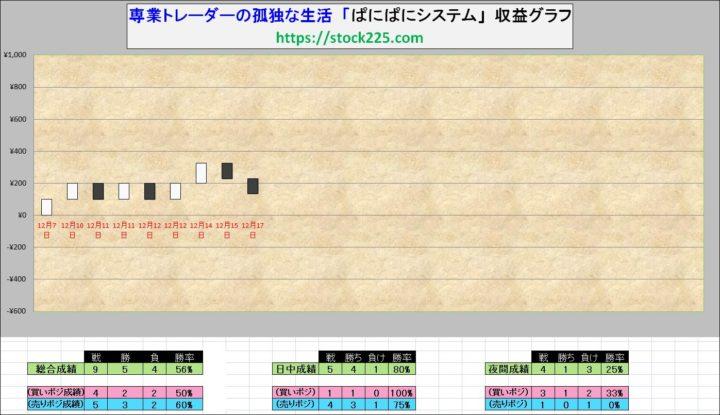 ぱにぱにシステム20181217