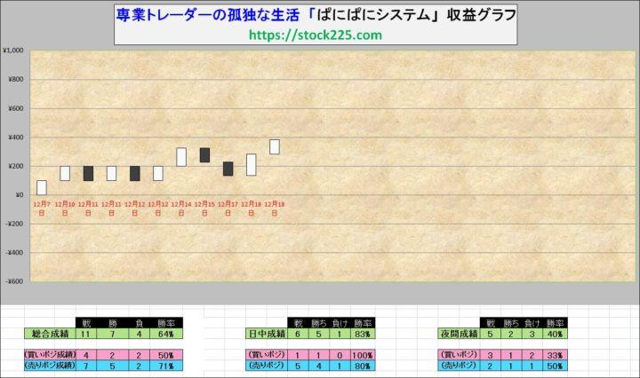 ぱにぱにシステム20181218