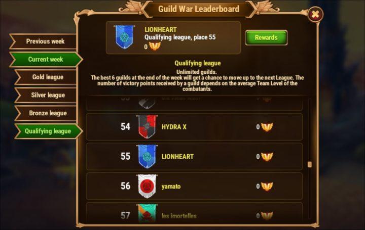 賢狼の所属しているチームは、LIONHEARTと言います。