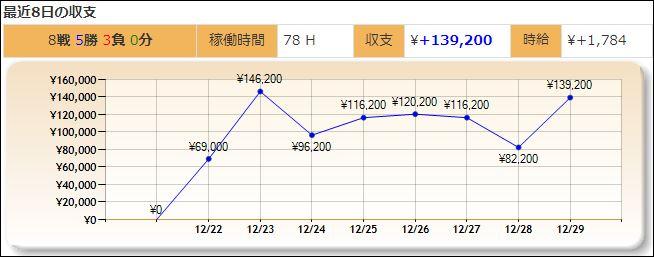 グラフ20201229