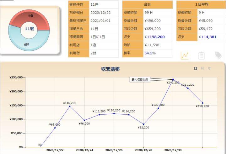 収支表2021010102
