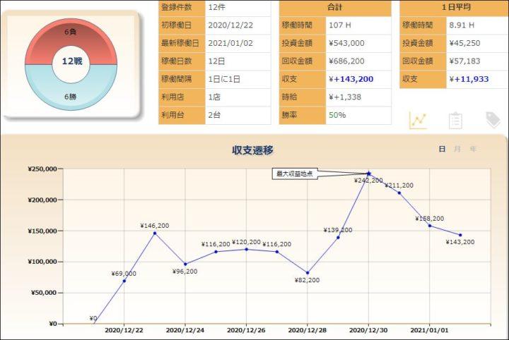 収支表20210102