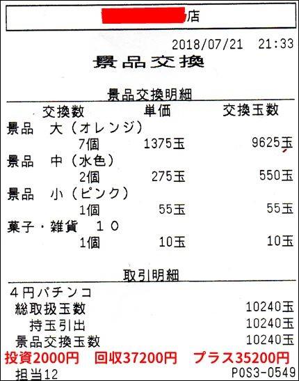 パチンコ収支2018072101