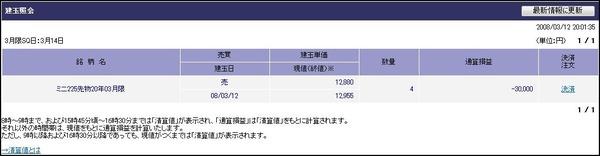 日経225売買譜