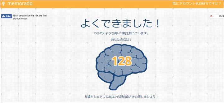 IQテスト結果